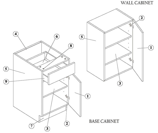 Cabinet_Structure