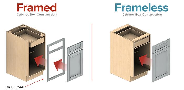 Framed and Frameless cabinets